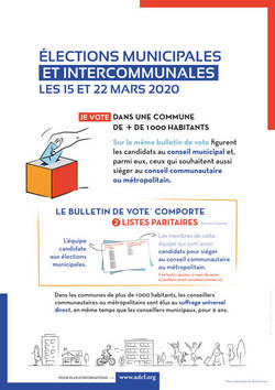 Elections municipales 2020-2026 - Affiche élections plus de 1000 habitants